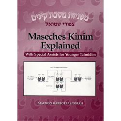 Maseches Kinim Explained