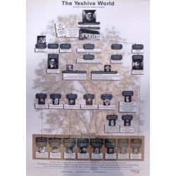Yeshiva World Poster, Laminated